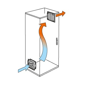 Вентиляция термошкафа